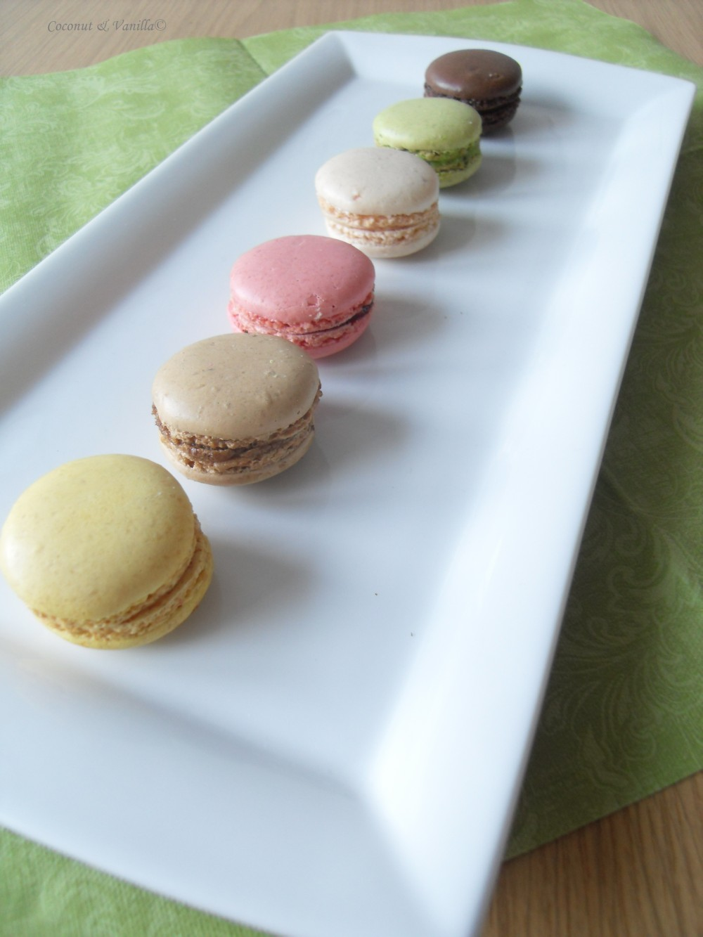 Vienna and Macarons!